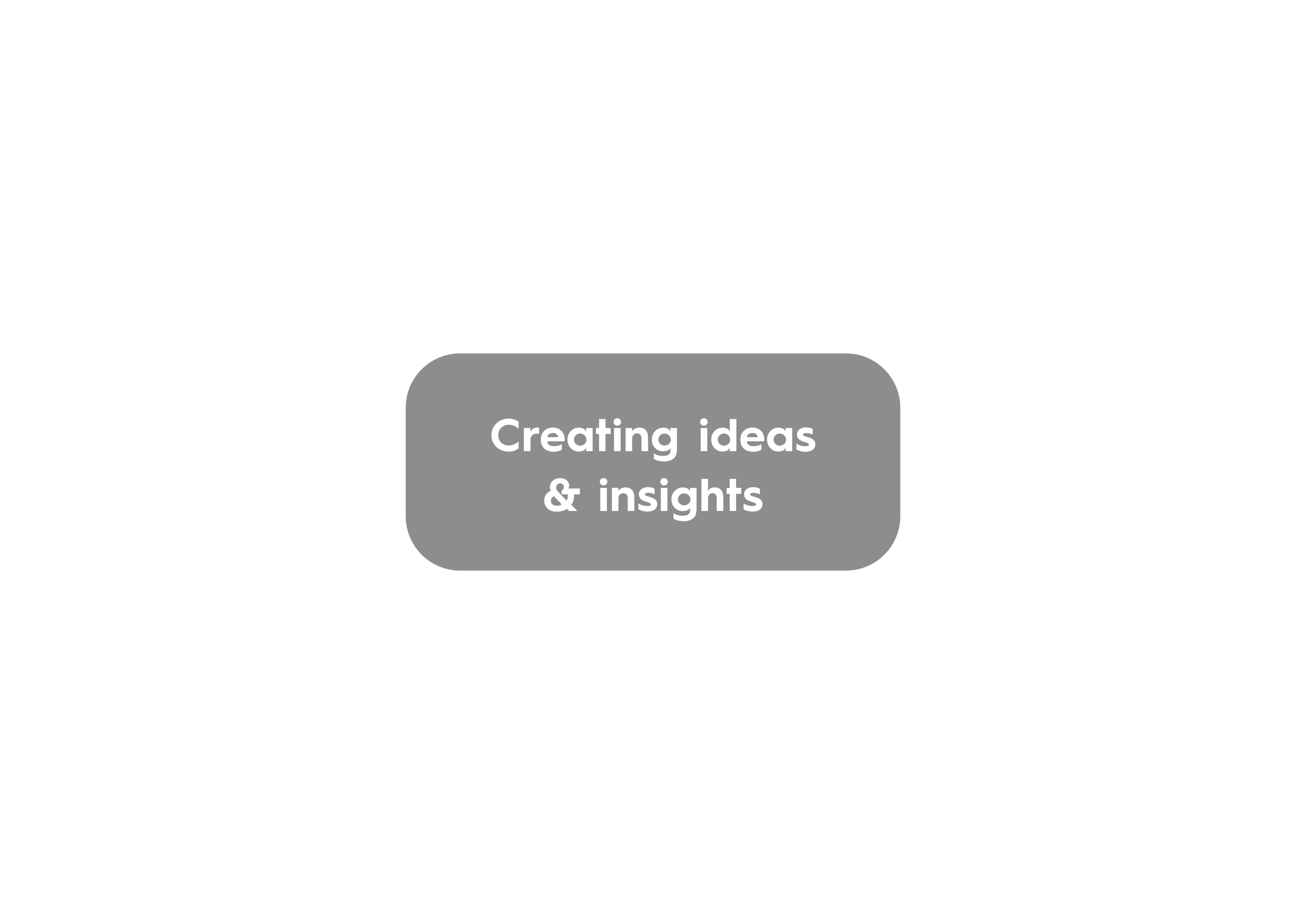 Creating ideas and insights_eden