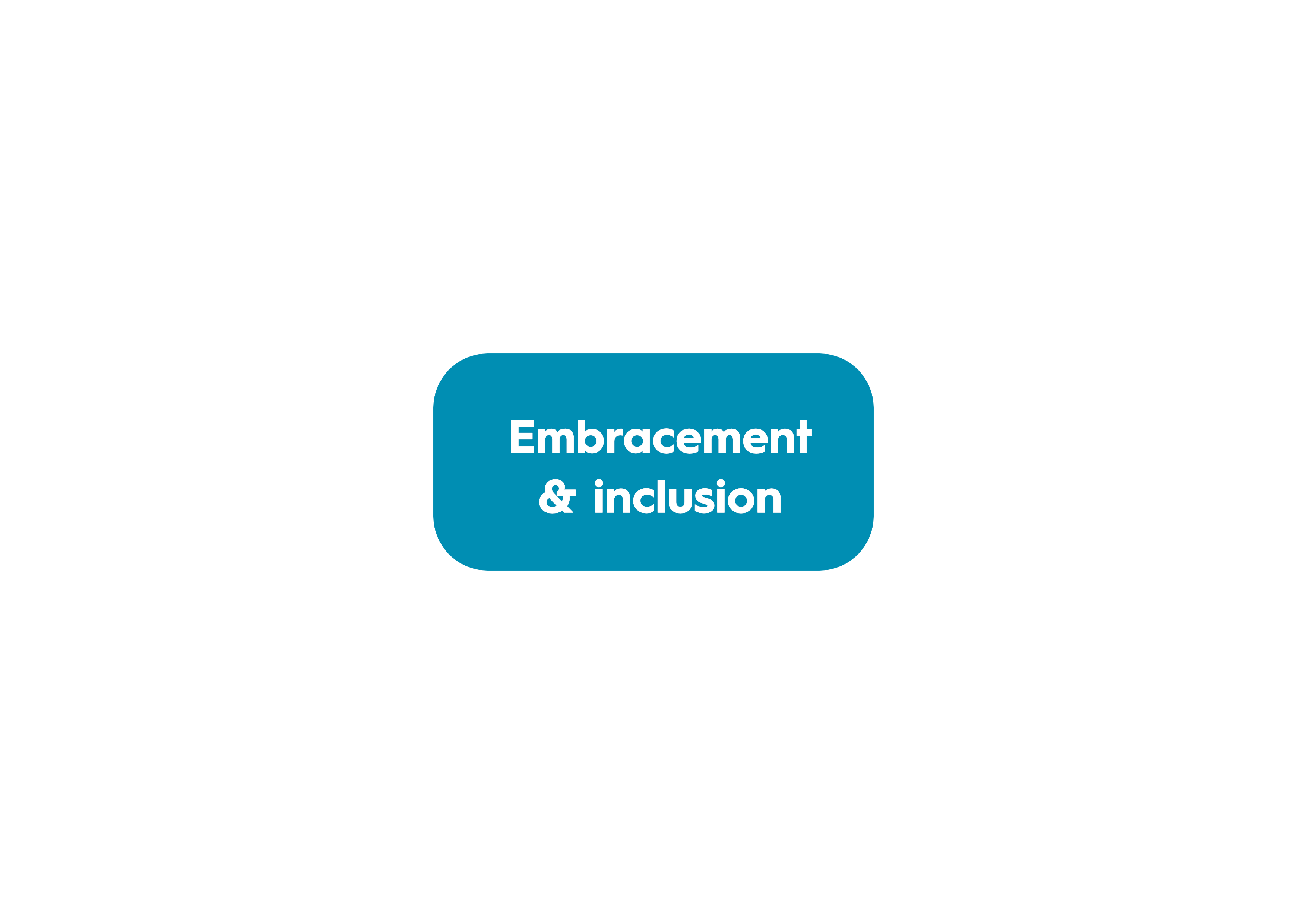 Embracement and inclusion_eden